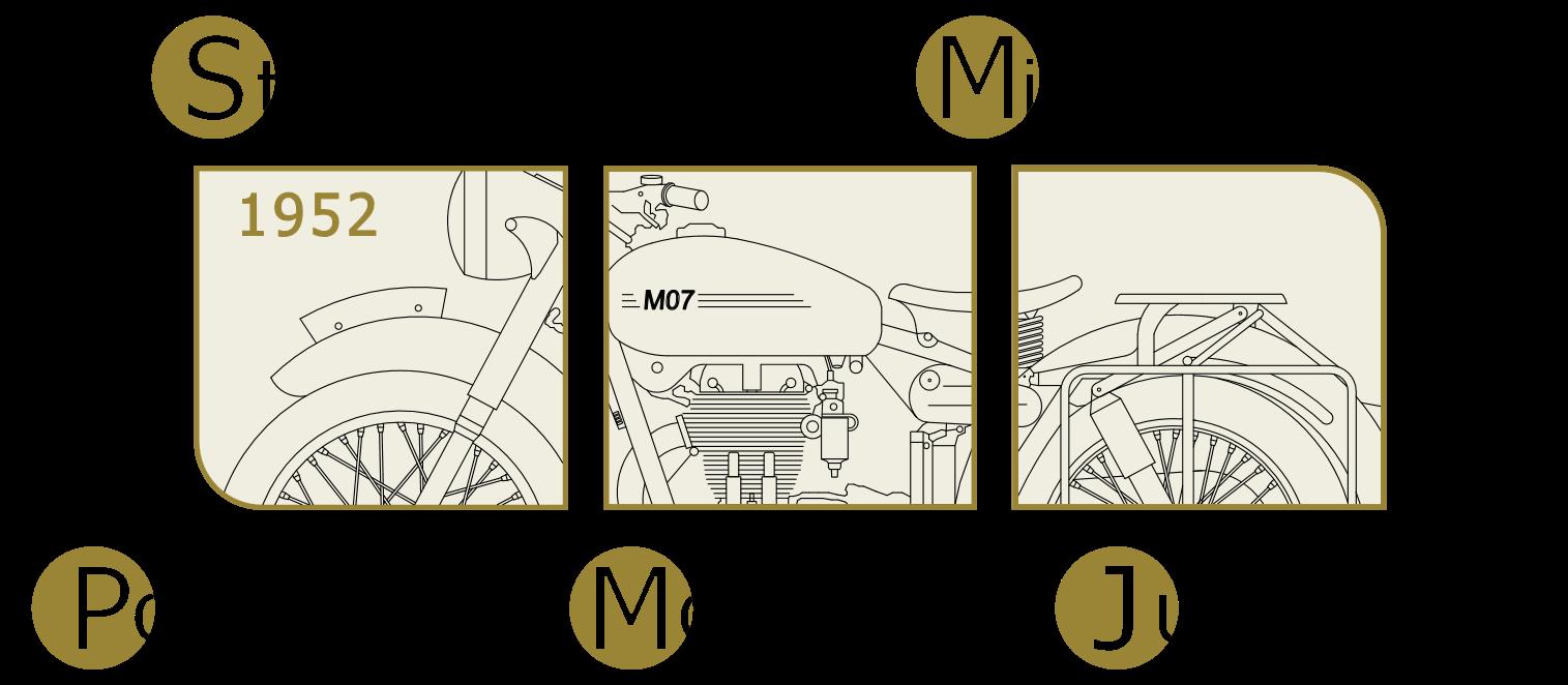 motonita2002