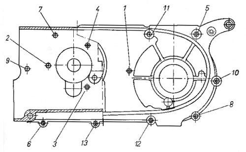 Rys S-21 Kolejność odkręcania nakrętek obudowy