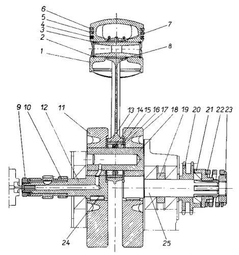 Rys S-33 Układ korbowy