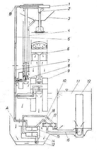 Rys S-47 Schemat układu olejenia