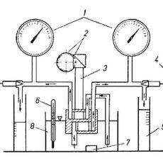 Rys S-48 Schemat urządzenia do sprawdzania wydatku pompy olejowej