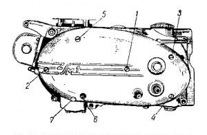 Rys S-5 Kolejność odkręcania nakrętek pokrywy lewe