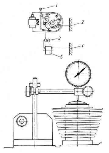 Rys S-88 Ustawienie zapłonu za pomocą czujnika i lamki kontrolnej