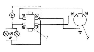 Rys S-95 Schemat sprawdzania prądnicy